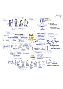MDAO Sketchnote by Stanford LDT Masters student Lauren Beaton.