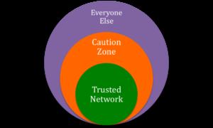 trust-framework3