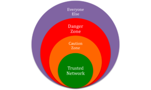 trust-framework4